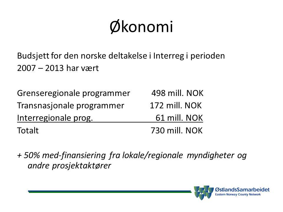 Økonomi Budsjett for den norske deltakelse i Interreg i perioden 2007 – 2013 har vært Grenseregionale programmer 498 mill.