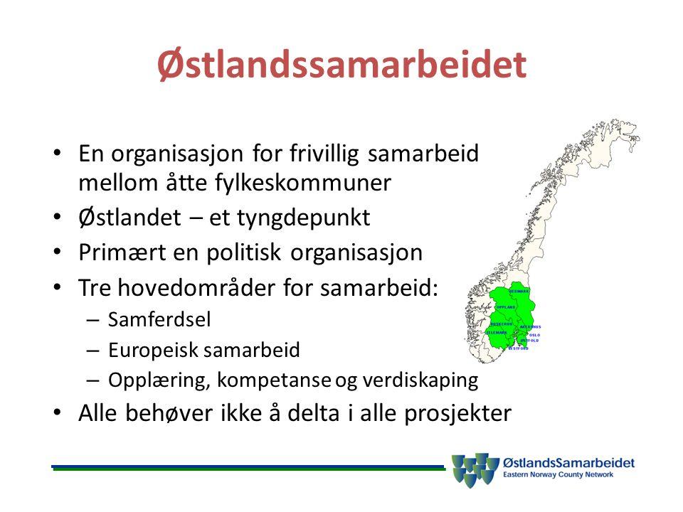 Østlandssamarbeidet En organisasjon for frivillig samarbeid mellom åtte fylkeskommuner Østlandet – et tyngdepunkt Primært en politisk organisasjon Tre hovedområder for samarbeid: – Samferdsel – Europeisk samarbeid – Opplæring, kompetanse og verdiskaping Alle behøver ikke å delta i alle prosjekter