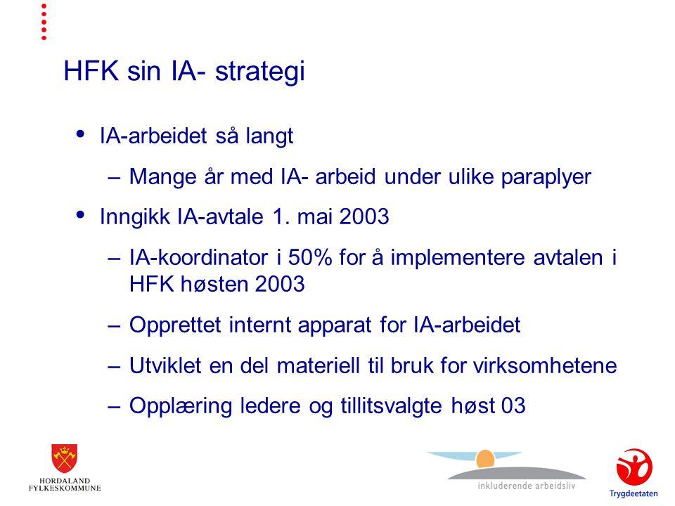  IA-arbeidet så langt –Mange år med IA- arbeid under ulike paraplyer  Inngikk IA-avtale 1.
