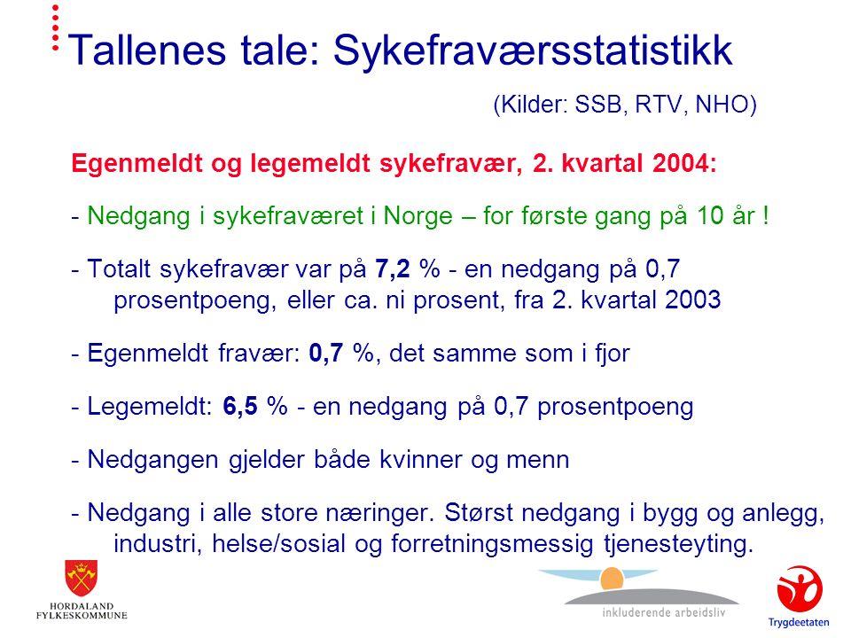 Tallenes tale: Sykefraværsstatistikk (Kilder: SSB, RTV, NHO) Egenmeldt og legemeldt sykefravær, 2.