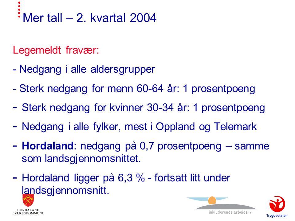 Mer tall – 2.