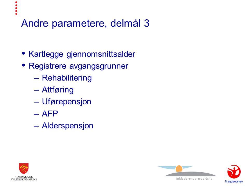 Andre parametere, delmål 3  Kartlegge gjennomsnittsalder  Registrere avgangsgrunner –Rehabilitering –Attføring –Uførepensjon –AFP –Alderspensjon