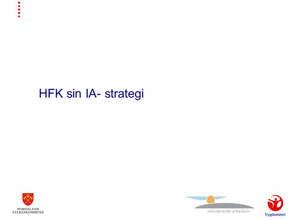 HFK sin IA- strategi