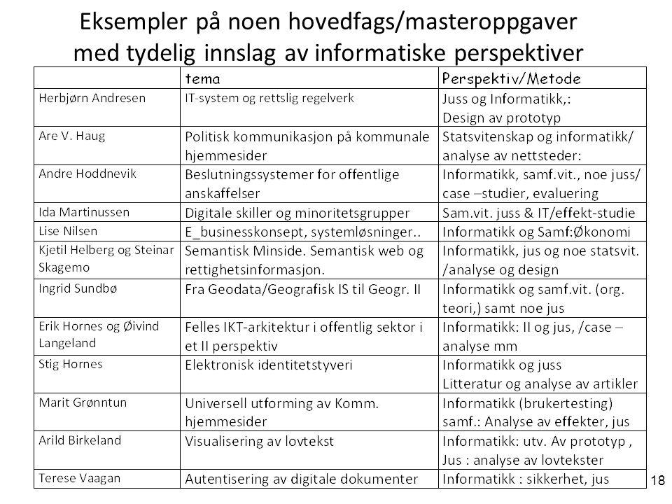 Eksempler på noen hovedfags/masteroppgaver med tydelig innslag av informatiske perspektiver 18