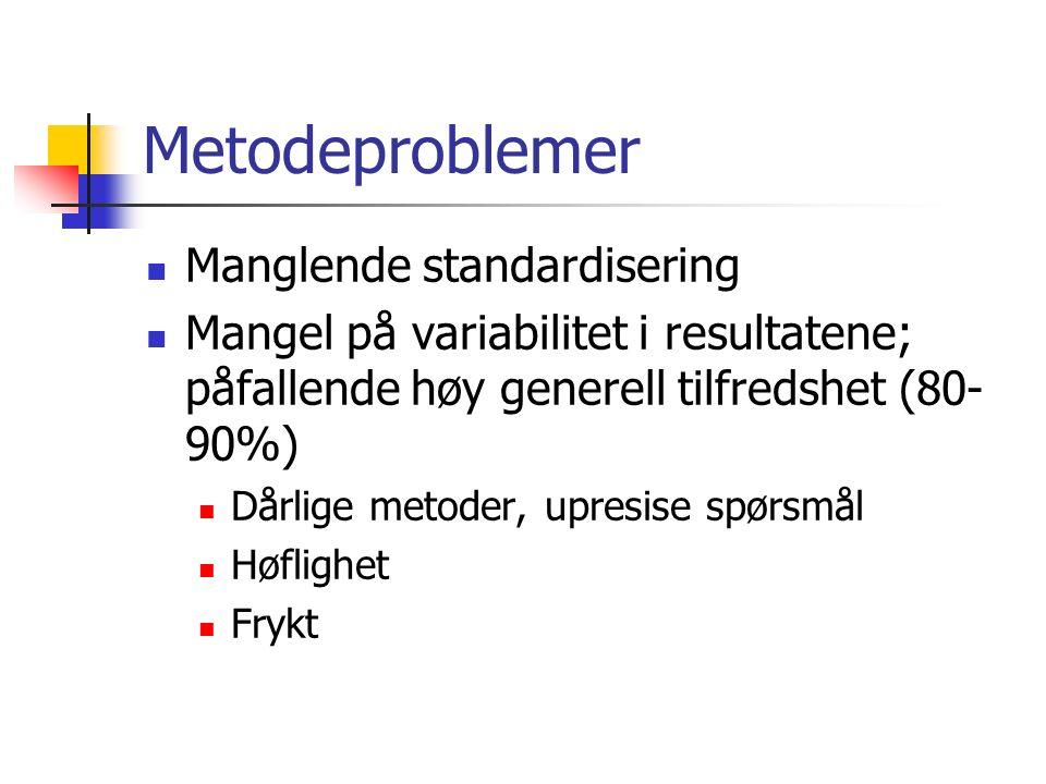 Metodeproblemer Manglende standardisering Mangel på variabilitet i resultatene; påfallende høy generell tilfredshet (80- 90%) Dårlige metoder, upresise spørsmål Høflighet Frykt