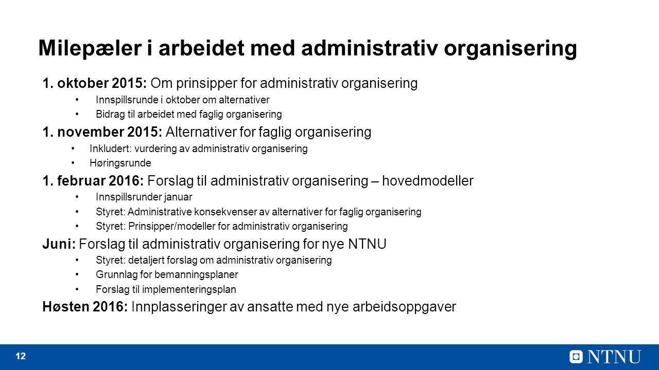 12 Milepæler i arbeidet med administrativ organisering 1.