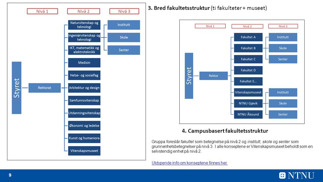 9 Gruppa foreslår fakultet som betegnelse på nivå 2 og institutt, skole og senter som grunnenhetsbetegnelser på nivå 3.