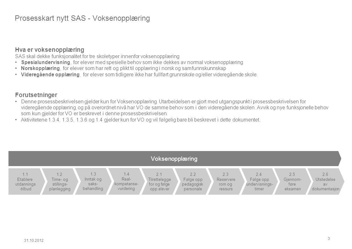 Hva er voksenopplæring SAS skal dekke funksjonalitet for tre skoletyper innenfor voksenopplæring Spesialundervisning, for elever med spesielle behov som ikke dekkes av normal voksenopplæring Norskopplæring, for elever som har rett og plikt til opplæring i norsk og samfunnskunnskap Videregående opplæring, for elever som tidligere ikke har fullført grunnskole og/eller videregående skole.