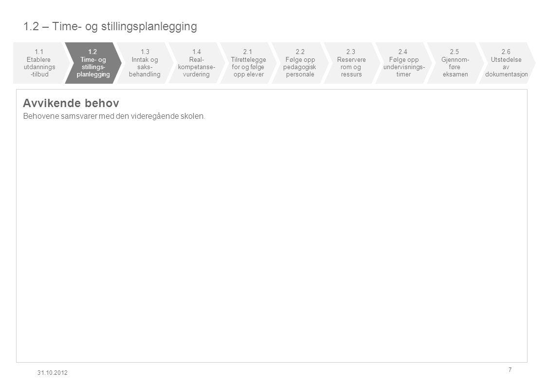 1.2 – Time- og stillingsplanlegging Avvikende behov Behovene samsvarer med den videregående skolen. 31.10.2012 7 1.1 Etablere utdannings -tilbud 1.2 T