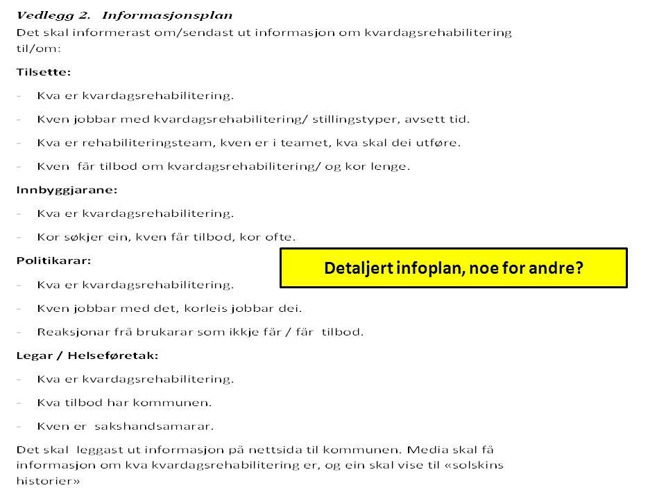 Detaljert infoplan, noe for andre?