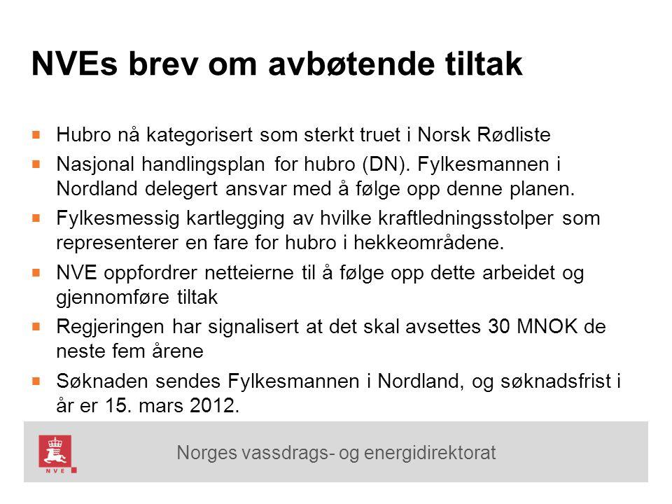 Norges vassdrags- og energidirektorat NVEs brev om avbøtende tiltak ■ Hubro nå kategorisert som sterkt truet i Norsk Rødliste ■ Nasjonal handlingsplan