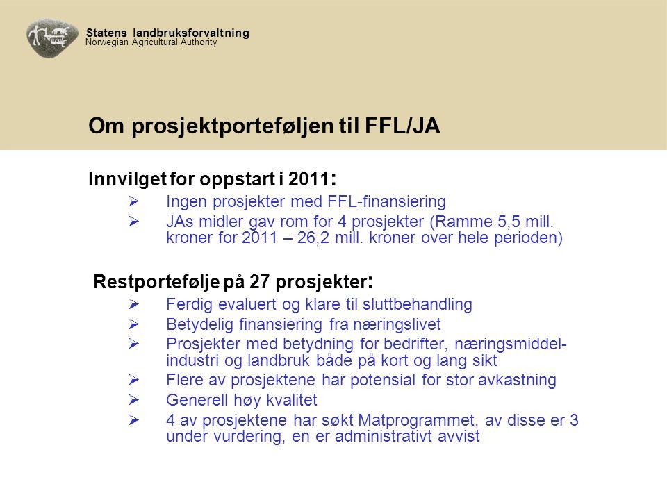 Statens landbruksforvaltning Norwegian Agricultural Authority Om prosjektporteføljen til FFL/JA Innvilget for oppstart i 2011 :  Ingen prosjekter med FFL-finansiering  JAs midler gav rom for 4 prosjekter (Ramme 5,5 mill.