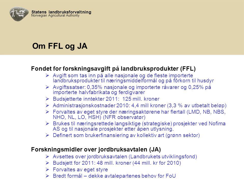 Statens landbruksforvaltning Norwegian Agricultural Authority Om FFL og JA Fondet for forskningsavgift på landbruksprodukter (FFL)  Avgift som tas inn på alle nasjonale og de fleste importerte landbruksprodukter til næringsmiddelformål og på fôrkorn til husdyr  Avgiftssatser: 0,35% nasjonale og importerte råvarer og 0,25% på importerte halvfabrikata og ferdigvarer  Budsjetterte inntekter 2011: 125 mill.