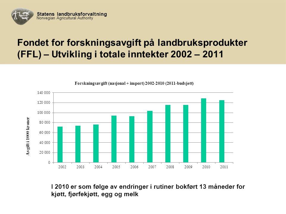 Statens landbruksforvaltning Norwegian Agricultural Authority Fondet for forskningsavgift på landbruksprodukter (FFL) – Utvikling i totale inntekter 2002 – 2011 I 2010 er som følge av endringer i rutiner bokført 13 måneder for kjøtt, fjørfekjøtt, egg og melk