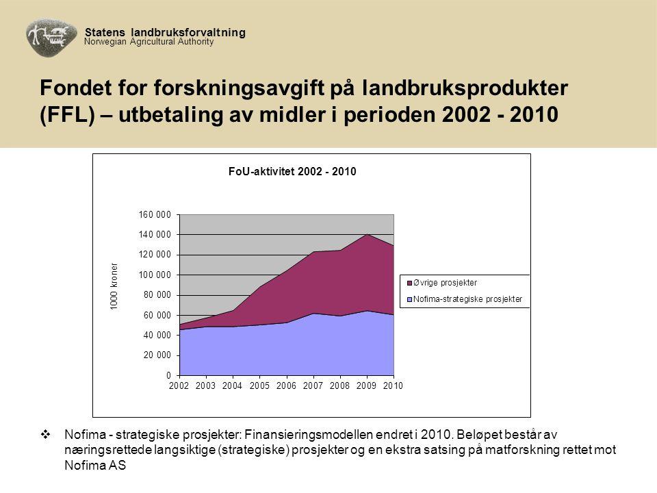 Statens landbruksforvaltning Norwegian Agricultural Authority Fondet for forskningsavgift på landbruksprodukter (FFL) – utbetaling av midler i perioden 2002 - 2010  Nofima - strategiske prosjekter: Finansieringsmodellen endret i 2010.