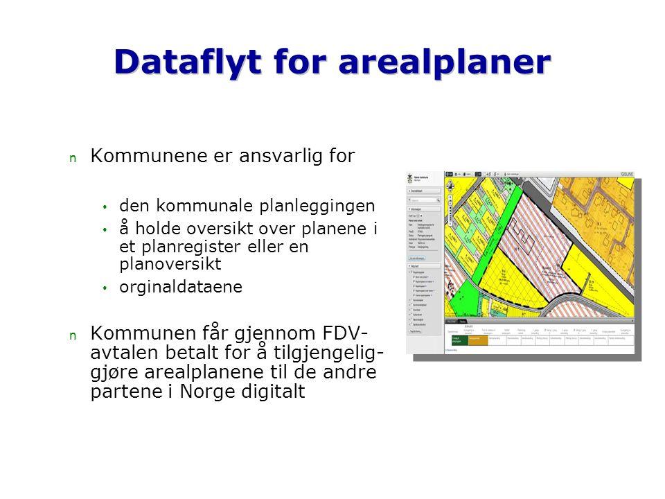 Dataflyt for arealplaner n Kommunene er ansvarlig for den kommunale planleggingen å holde oversikt over planene i et planregister eller en planoversikt orginaldataene n Kommunen får gjennom FDV- avtalen betalt for å tilgjengelig- gjøre arealplanene til de andre partene i Norge digitalt