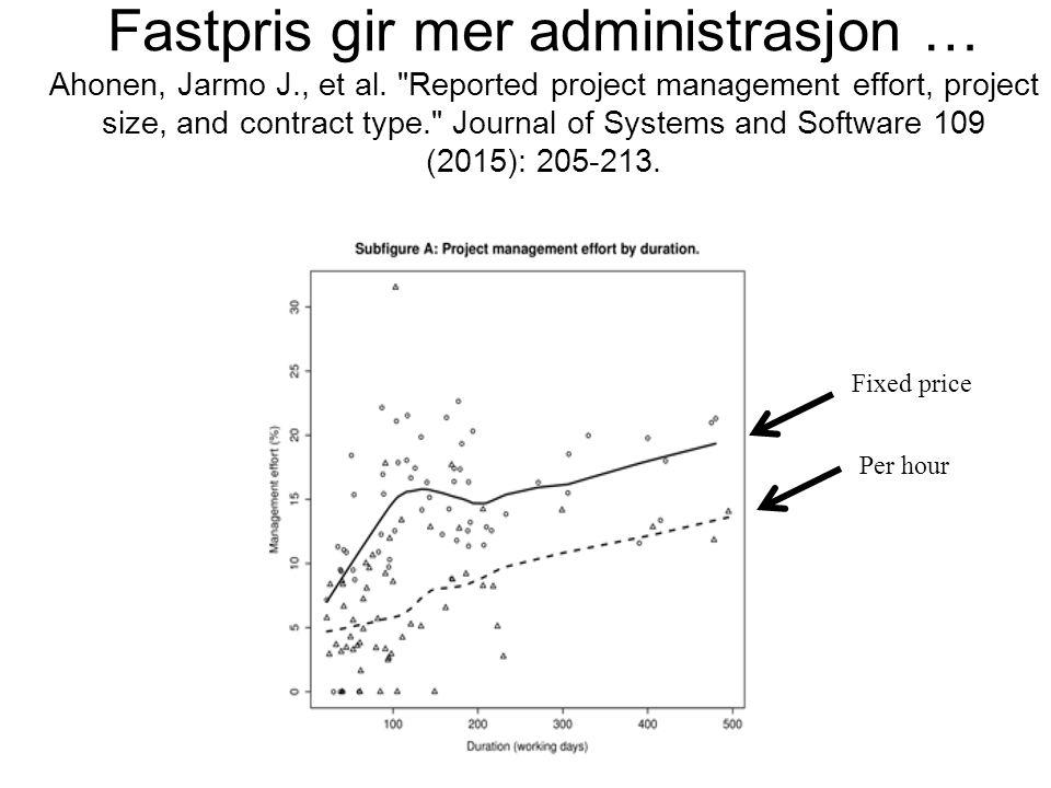 Fastpris gir mer administrasjon … Ahonen, Jarmo J., et al.