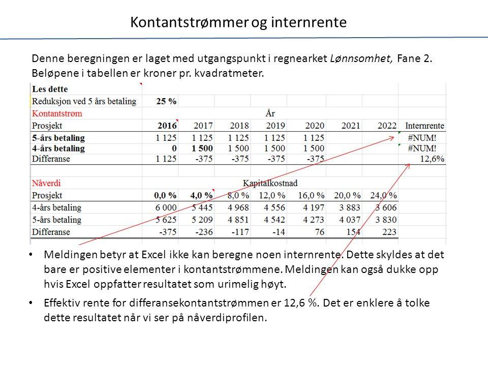 Kontantstrømmer og internrente Denne beregningen er laget med utgangspunkt i regnearket Lønnsomhet, Fane 2. Beløpene i tabellen er kroner pr. kvadratm