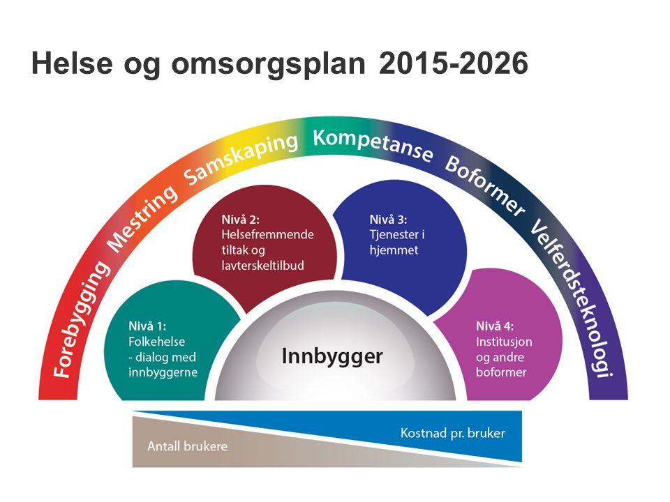 Helse og omsorgsplan 2015-2026 Utvidet ledermøte HO