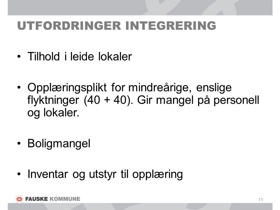 UTFORDRINGER INTEGRERING Tilhold i leide lokaler Opplæringsplikt for mindreårige, enslige flyktninger (40 + 40).