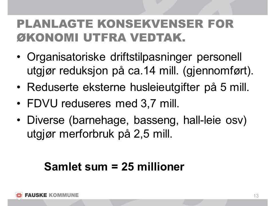 PLANLAGTE KONSEKVENSER FOR ØKONOMI UTFRA VEDTAK. Organisatoriske driftstilpasninger personell utgjør reduksjon på ca.14 mill. (gjennomført). Reduserte