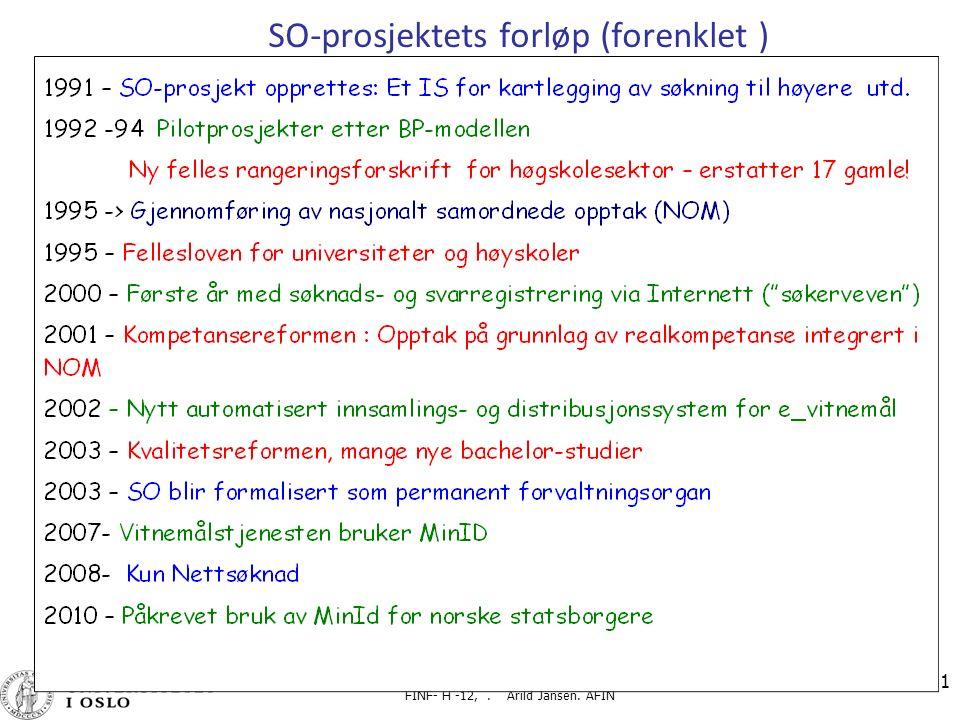 FINF- H -12,. Arild Jansen. AFIN 11 SO-prosjektets forløp (forenklet )