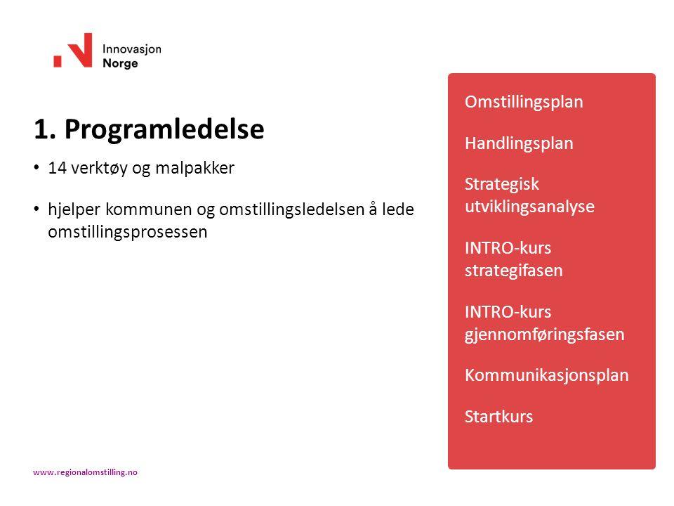 1. Programledelse 14 verktøy og malpakker hjelper kommunen og omstillingsledelsen å lede omstillingsprosessen Omstillingsplan Handlingsplan Strategisk