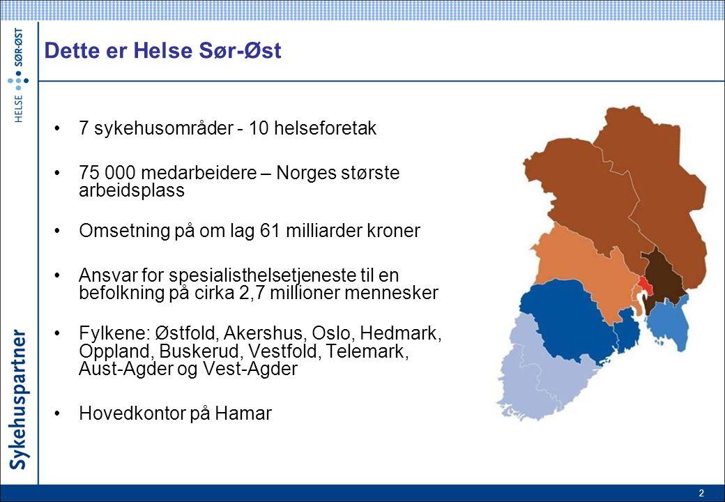 2 Dette er Helse Sør-Øst 7 sykehusområder - 10 helseforetak 75 000 medarbeidere – Norges største arbeidsplass Omsetning på om lag 61 milliarder kroner Ansvar for spesialisthelsetjeneste til en befolkning på cirka 2,7 millioner mennesker Fylkene: Østfold, Akershus, Oslo, Hedmark, Oppland, Buskerud, Vestfold, Telemark, Aust-Agder og Vest-Agder Hovedkontor på Hamar