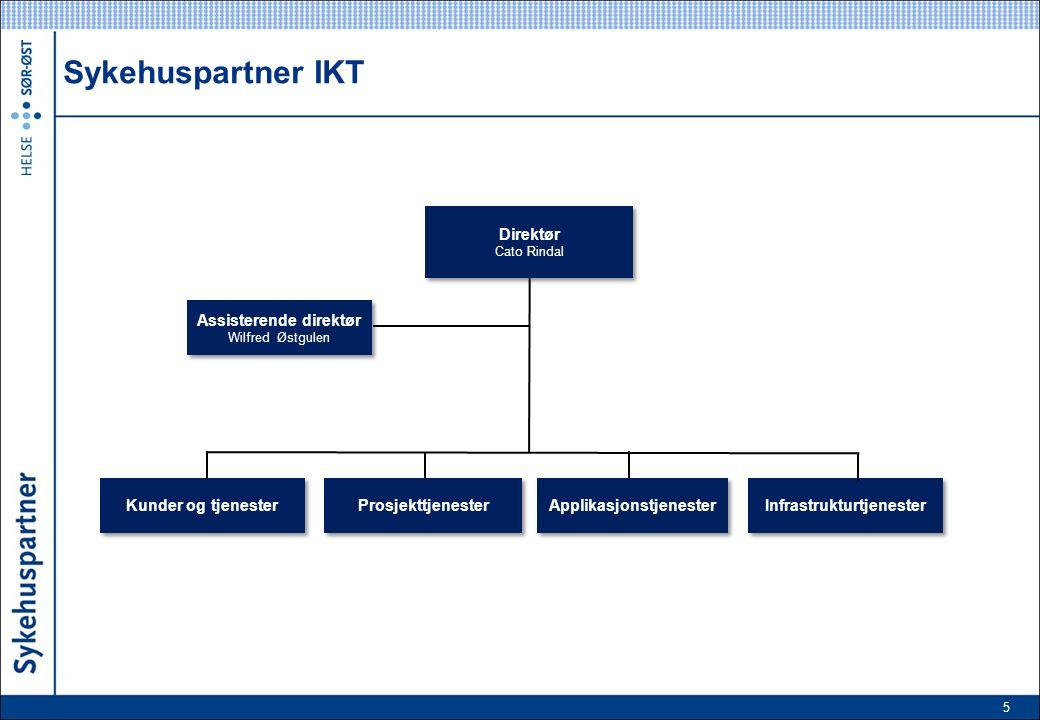 6 Sykehuspartner IKT har to hovedoppgaver Produksjon av IKT-tjenester i hht tjenesteavtalene Bidrag/leveranser av prosjekter i tråd med prosjektporteføljen i HSØ Stabil drift Kvalitet og service (kundetilfredshet) Kostnadseffektivitet Prosjekt- og portefølgestyring Prosjektleveranser ~1,7 MRD ~0,7-1 MRD