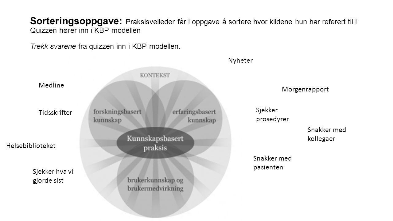 Sorteringsoppgave: Praksisveileder får i oppgave å sortere hvor kildene hun har referert til i Quizzen hører inn i KBP-modellen Trekk svarene fra quizzen inn i KBP-modellen.