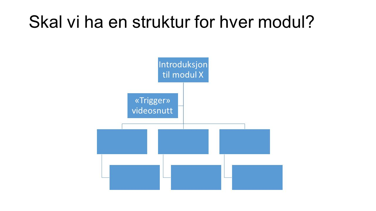 Skal vi ha en struktur for hver modul Introduksjon til modul X «Trigger» videosnutt