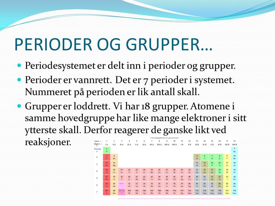 PERIODER OG GRUPPER… Periodesystemet er delt inn i perioder og grupper.