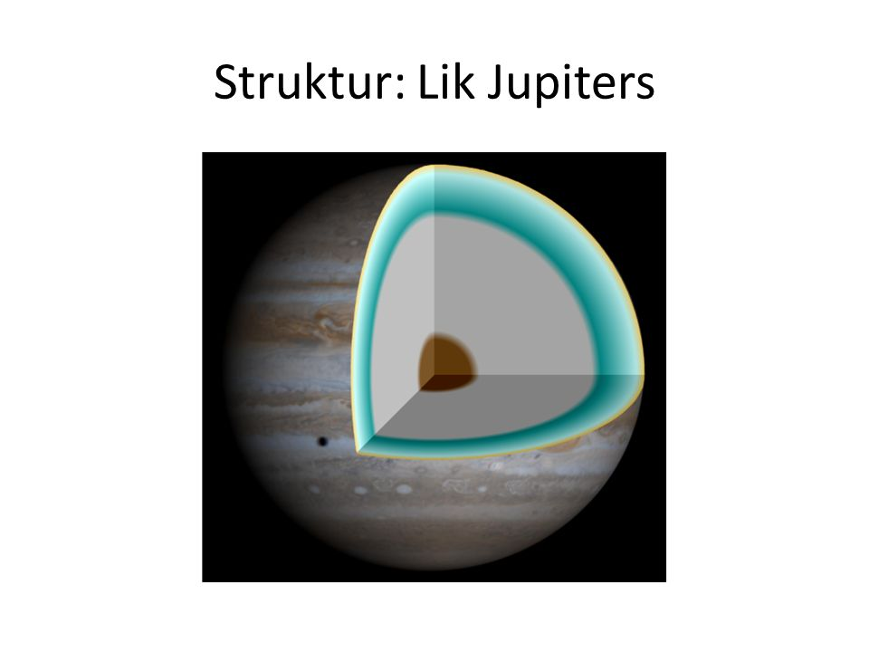 Struktur: Lik Jupiters