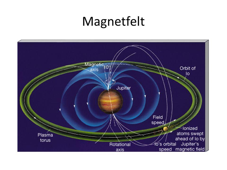 Magnetfelt