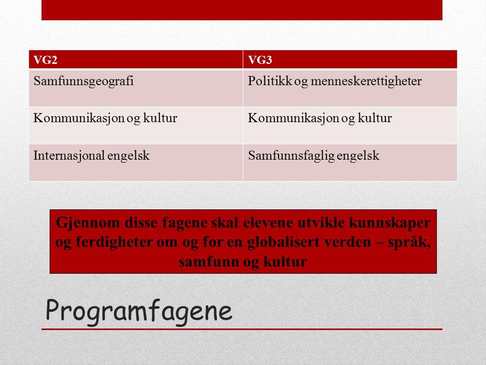 Programfagene VG2VG3 SamfunnsgeografiPolitikk og menneskerettigheter Kommunikasjon og kultur Internasjonal engelsk Samfunnsfaglig engelsk Gjennom diss