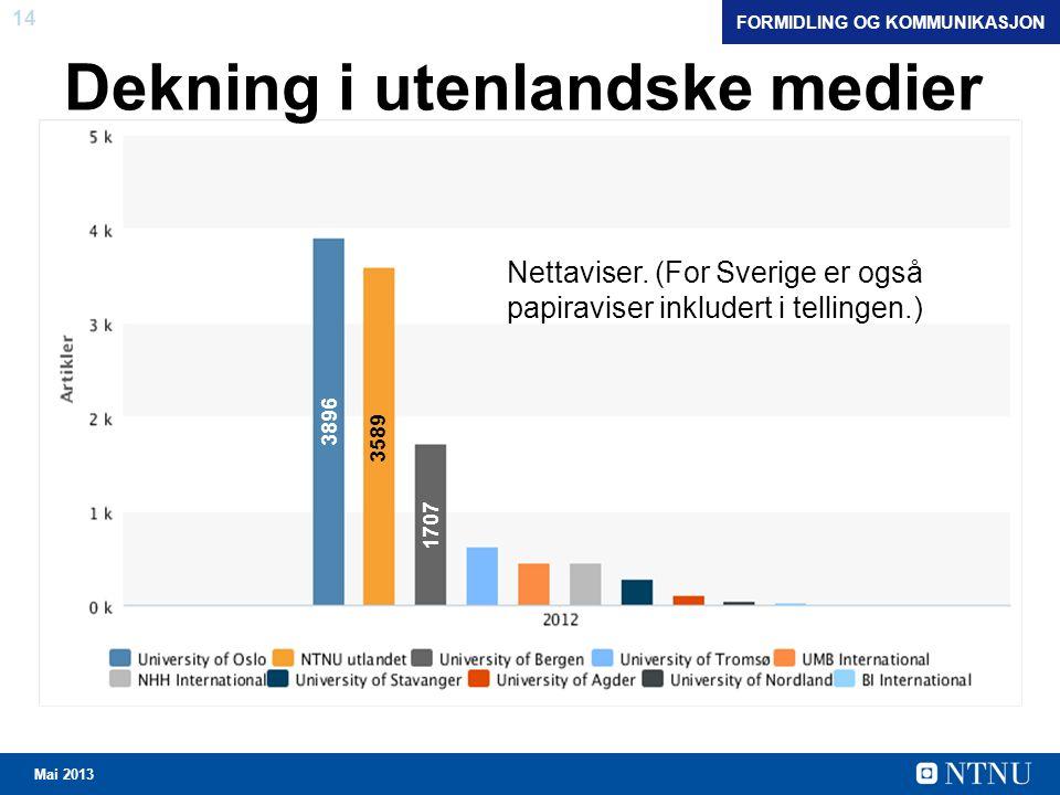 14 Mai 2013 Dekning i utenlandske medier 3896 3589 1707 Nettaviser.