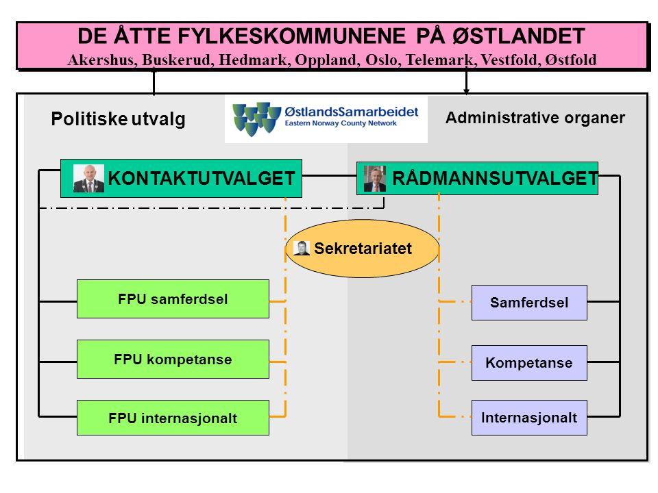 DE ÅTTE FYLKESKOMMUNENE PÅ ØSTLANDET Akershus, Buskerud, Hedmark, Oppland, Oslo, Telemark, Vestfold, Østfold DE ÅTTE FYLKESKOMMUNENE PÅ ØSTLANDET Akershus, Buskerud, Hedmark, Oppland, Oslo, Telemark, Vestfold, Østfold Sekretariatet Samferdsel Internasjonalt Kompetanse KONTAKTUTVALGET RÅDMANNSUTVALGET FPU samferdsel FPU internasjonalt FPU kompetanse Politiske utvalg Administrative organer