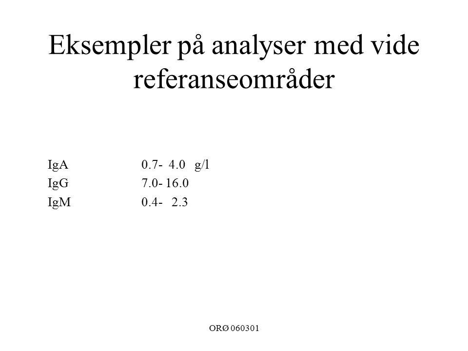 ORØ 060301 Eksempler på analyser med vide referanseområder IgA0.7- 4.0 g/l IgG7.0- 16.0 IgM0.4- 2.3