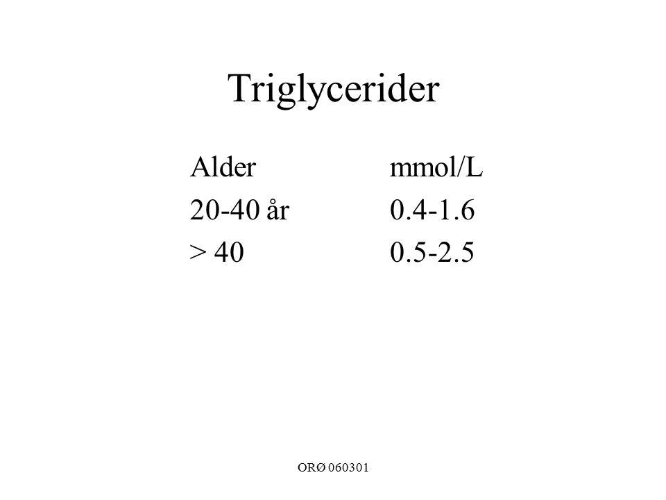 ORØ 060301 Triglycerider Aldermmol/L 20-40 år0.4-1.6 > 400.5-2.5