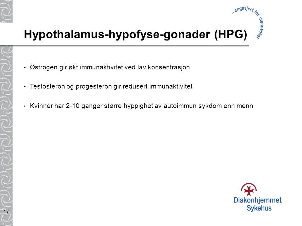 17 Hypothalamus-hypofyse-gonader (HPG) Østrogen gir økt immunaktivitet ved lav konsentrasjon Testosteron og progesteron gir redusert immunaktivitet Kvinner har 2-10 ganger større hyppighet av autoimmun sykdom enn menn