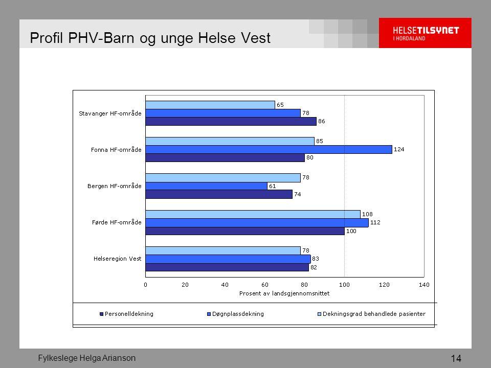 Fylkeslege Helga Arianson 14 Profil PHV-Barn og unge Helse Vest