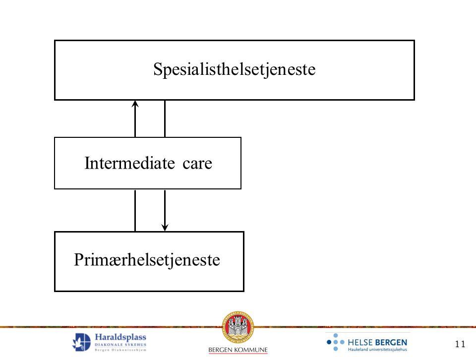 11 Primærhelsetjeneste Intermediate care Spesialisthelsetjeneste