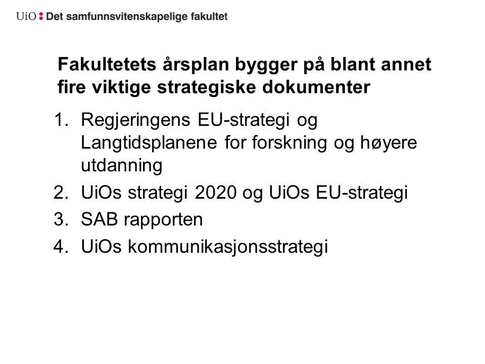 Fakultetets årsplan bygger på blant annet fire viktige strategiske dokumenter 1.Regjeringens EU-strategi og Langtidsplanene for forskning og høyere utdanning 2.UiOs strategi 2020 og UiOs EU-strategi 3.SAB rapporten 4.UiOs kommunikasjonsstrategi