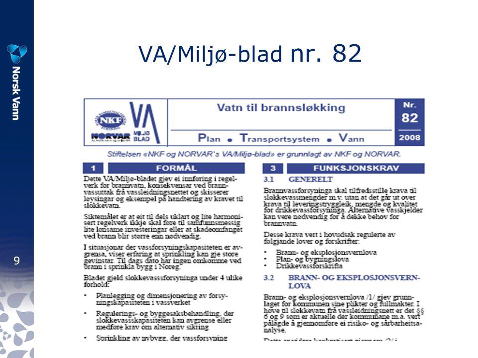 10 VA/Miljø-blad nr.