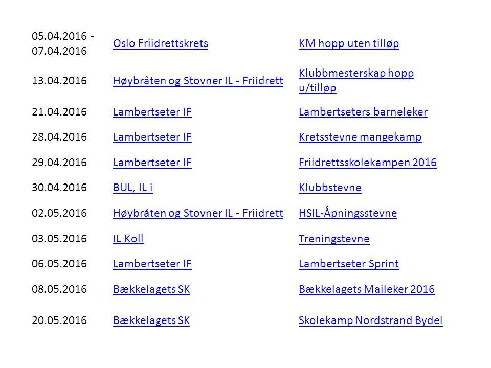 05.04.2016 - 07.04.2016 Oslo FriidrettskretsKM hopp uten tilløp 13.04.2016Høybråten og Stovner IL - Friidrett Klubbmesterskap hopp u/tilløp 21.04.2016