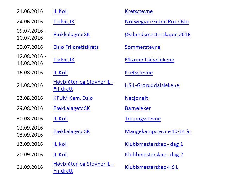 21.06.2016IL KollKretsstevne 24.06.2016Tjalve, IKNorwegian Grand Prix Oslo 09.07.2016 - 10.07.2016 Bækkelagets SKØstlandsmesterskapet 2016 20.07.2016O