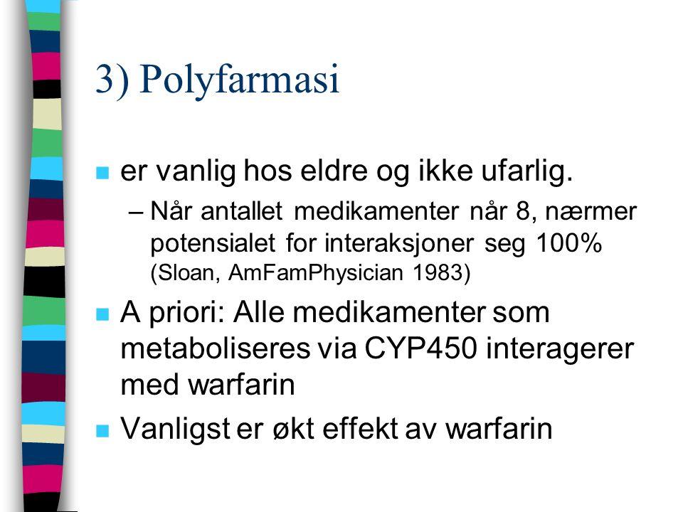 3) Polyfarmasi n er vanlig hos eldre og ikke ufarlig. –Når antallet medikamenter når 8, nærmer potensialet for interaksjoner seg 100% (Sloan, AmFamPhy