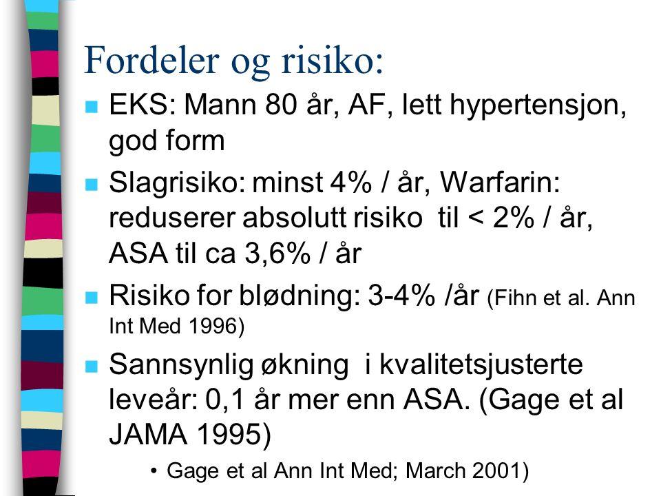 Fordeler og risiko: n EKS: Mann 80 år, AF, lett hypertensjon, god form n Slagrisiko: minst 4% / år, Warfarin: reduserer absolutt risiko til < 2% / år,