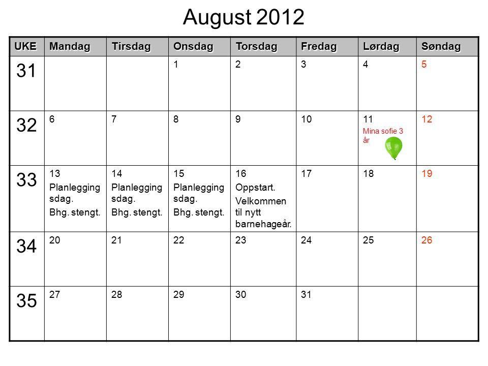 August 2012UKEMandagTirsdagOnsdagTorsdagFredagLørdagSøndag 31 12345 32 67891011 Mina sofie 3 år 12 33 13 Planlegging sdag.