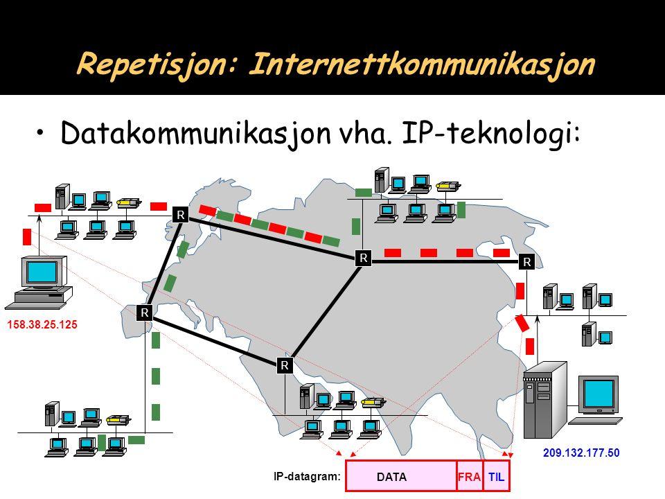 10 Repetisjon: Internettkommunikasjon Datakommunikasjon vha.